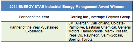 2014 ENERGY STAR Industrial Energy Management Award Winners